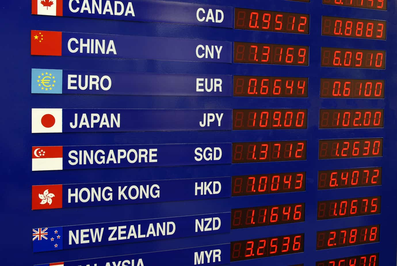 currency exchange brisbane best rates